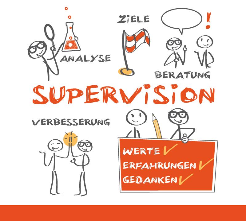 Supervision - für Soziales und Wirtschaft - MCS-Fachberatung
